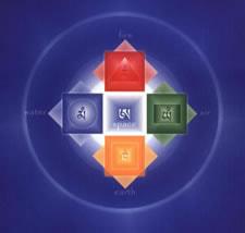Five Element Symbol